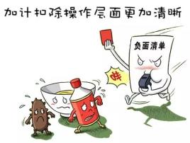 《杭州市企业技术开发费加计扣除政策的实施办法》(试行)