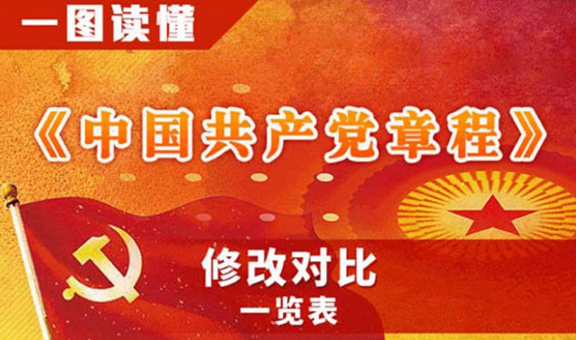 一图读懂:《中国共产党章程》修改对比一览表